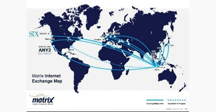 Matrix NAP Info MC-IX Meningkatkan Kualitas Akses Internet ke Amerika